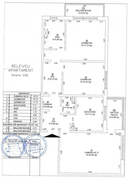 De Vanzare - Apartament 3 camere (Zona Aradului)